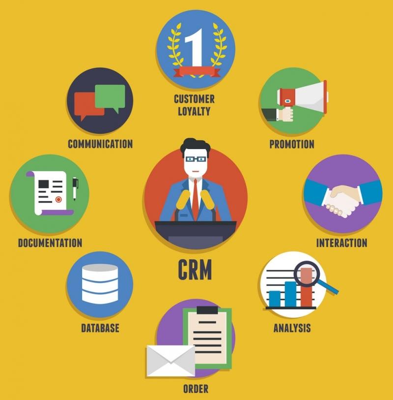 Внедрение CRM систем Биткрис24,amoCRM в любой бизнес.